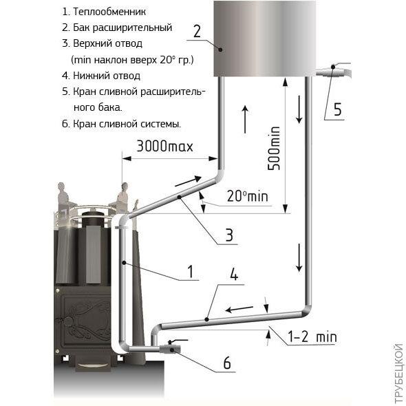 Отзыв теплообменники тепловой расчт теплообменник ккал